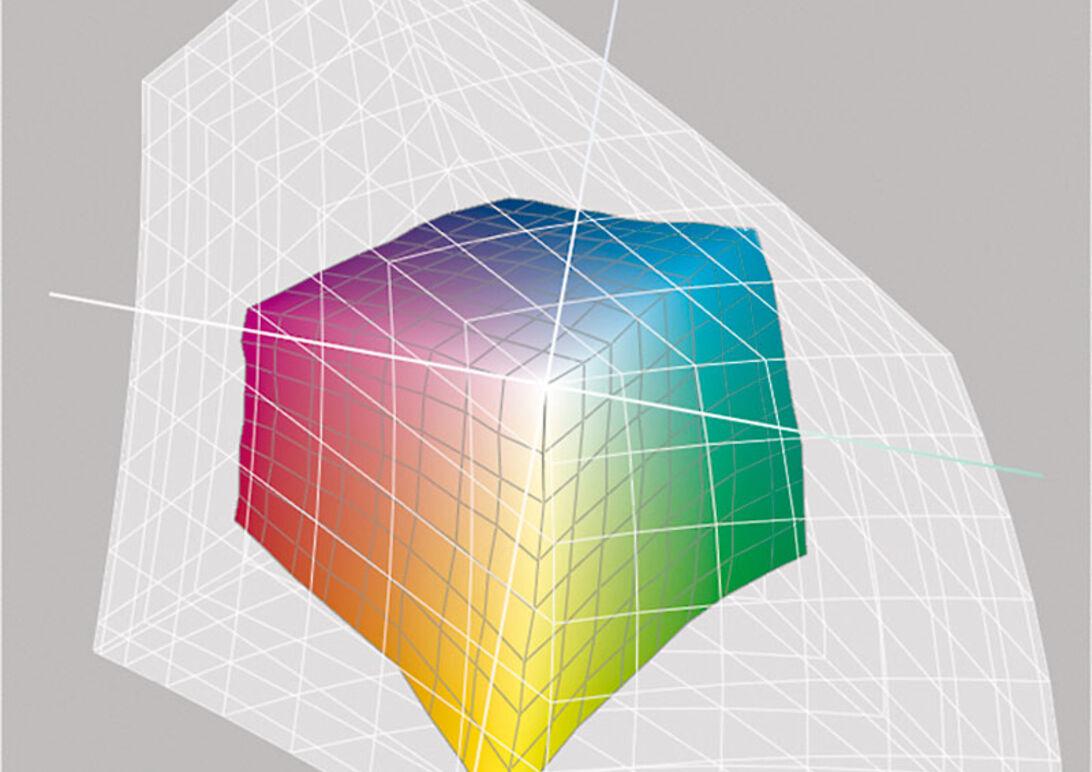 Find farvefejl