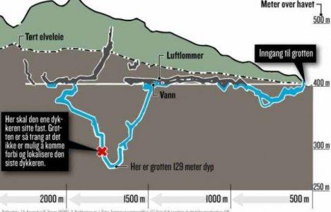 To døde finner hentet ud af norsk hule