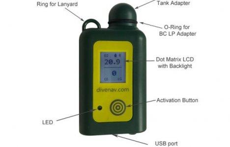 CooTwo dual-gas analysator