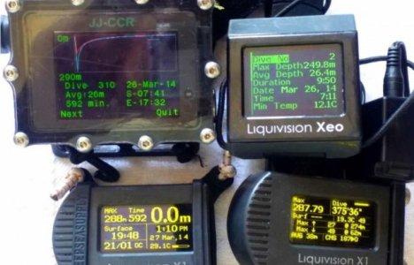 Ny CCR rekord til 290 meter